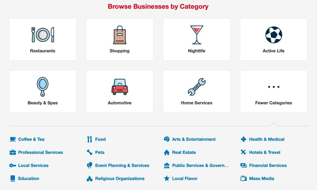 Yelp business categories