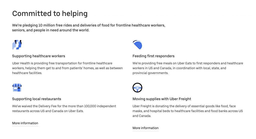 Uber eats helps infographic