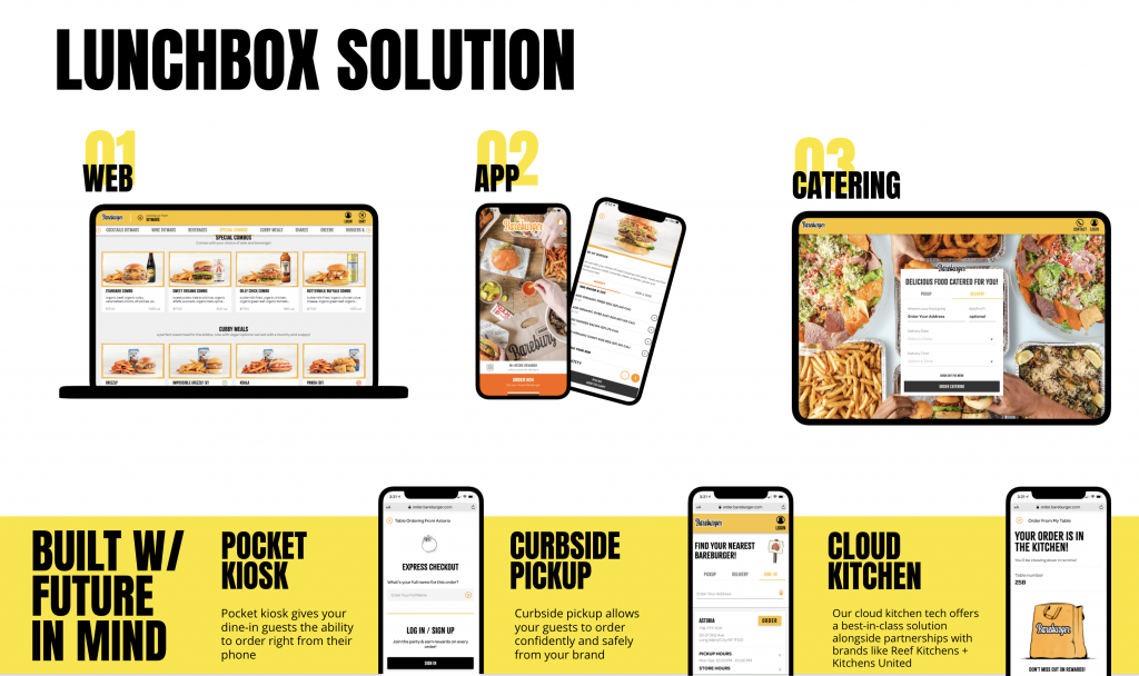 Lunchbox solutions built for future